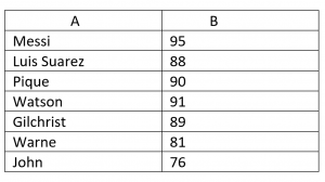student mark table