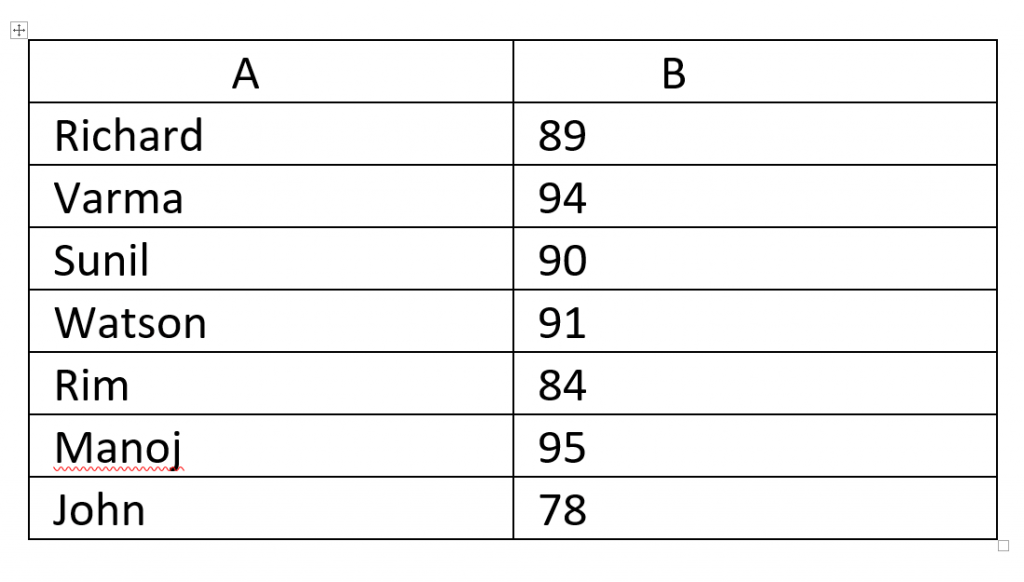 sort table data
