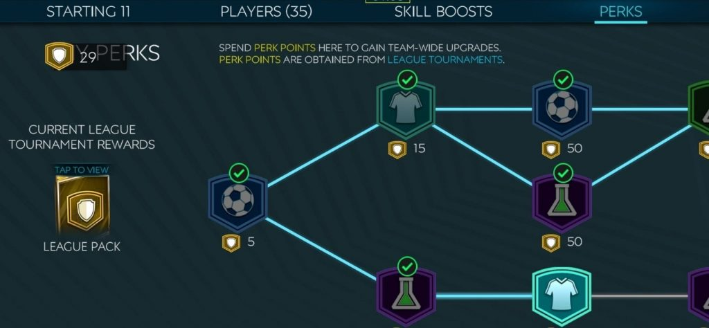 Perks in FIFA Mobile Game